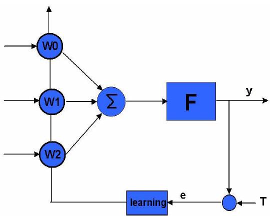 Component Simulink Control Design Category Linearization Error